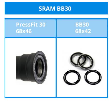 SRAM BB30 Innenlager.