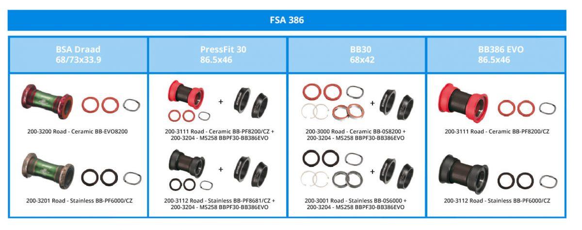 Die FSA BB386 Kurbeln haben viele verschiedene Passungen. (Klicke zum Vergrößern)