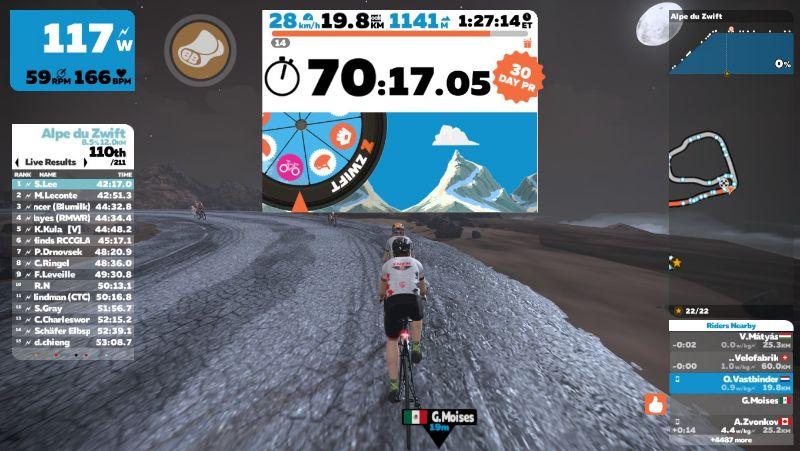 Op de top van Alpe du Zwift wacht niet alleen voldoening, maar ook een beloning met in-game gear.