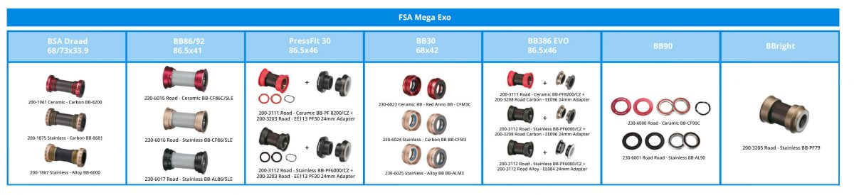 The FSA Mega Exo has lots of different fittings. The FSA BB386 cranks have lots of different fittings. (click to enlarge)