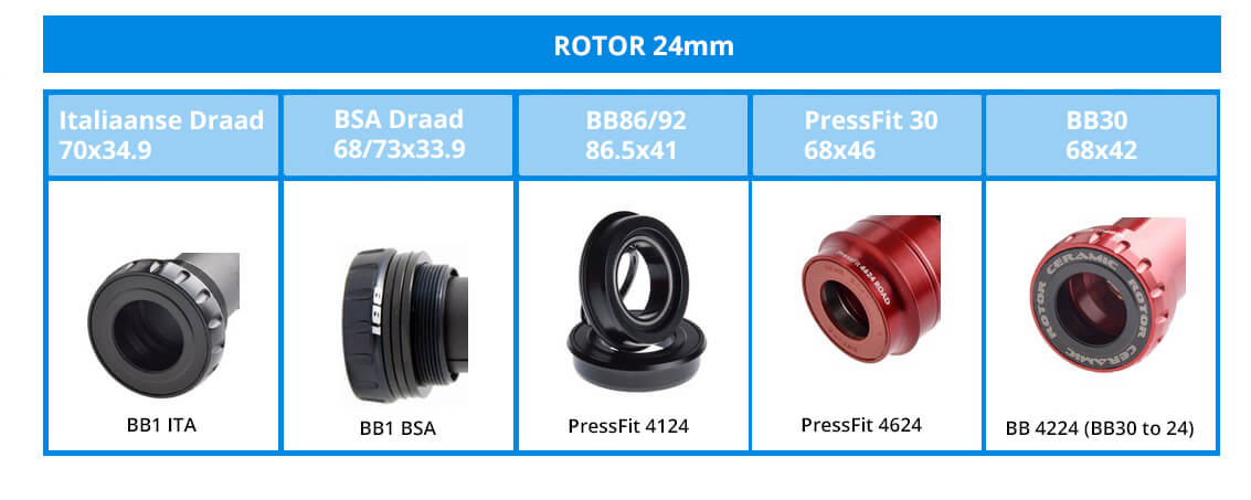 Die Rotor 24mm Kurbeln sind vergleichbar mit Shimano Hollowtech II