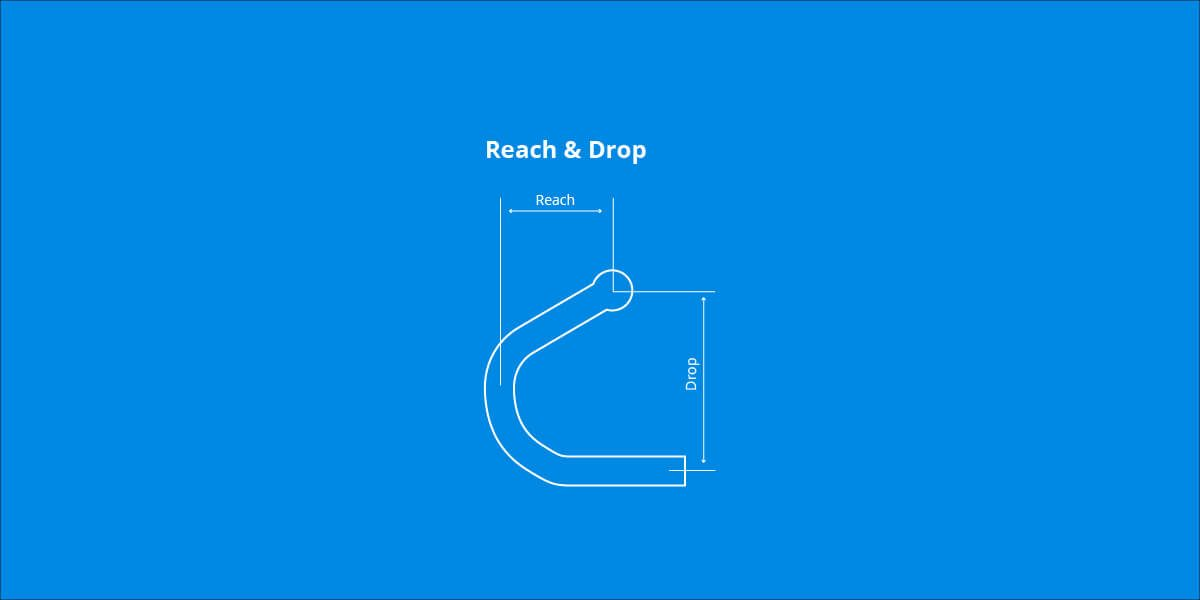 De reach is de horizontale afstand, de drop de verticale.