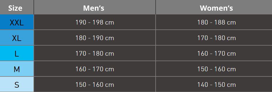 Storlekstabell - Hur man ställer in sin ryggsäck rätt