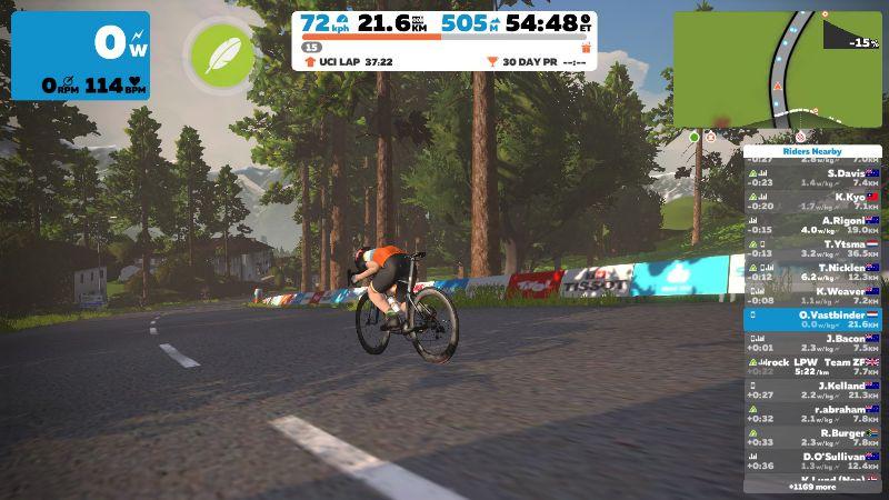 Si vous roulez à plus de 56 km/h et vous ne pédalez pas ? Après quelques secondes dans cette position, votre avatar prend automatiquement la position assise que l'on connaît des profs pour encore plus de vitesse.
