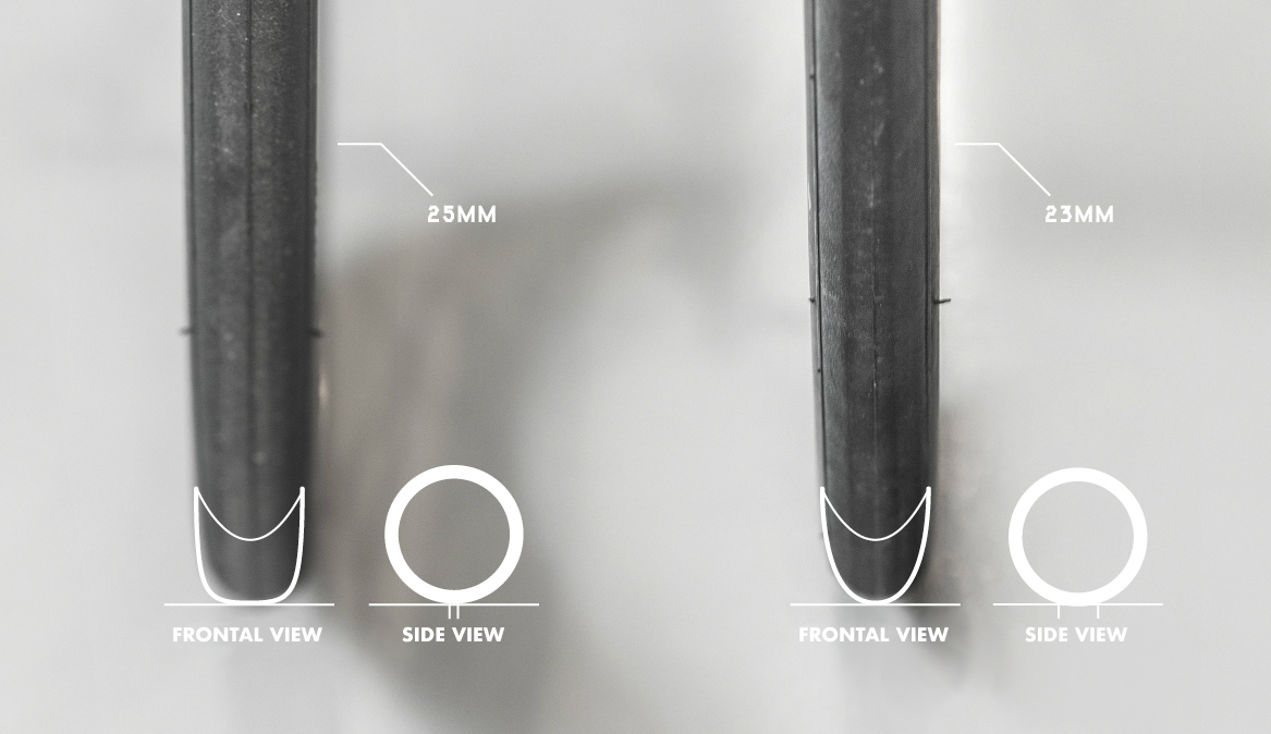 1ae5d5b0e4cf84 Difference between 23 and 25 mm tyres