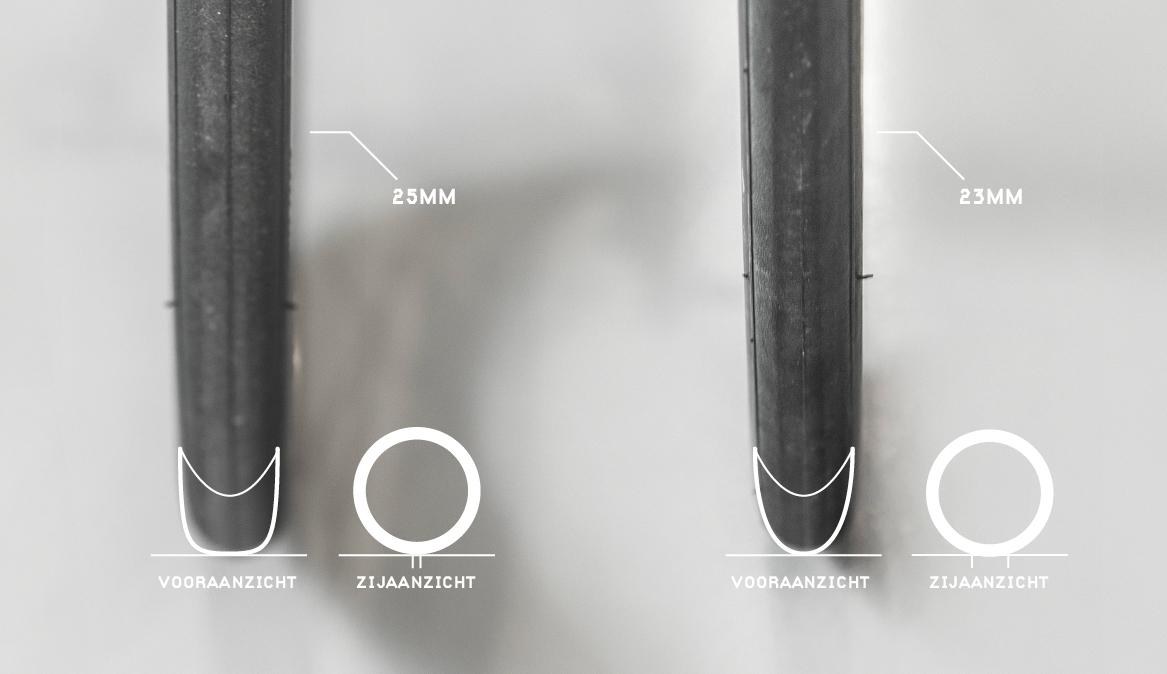 Het Verschil Tussen 23 25 Of 28 Millimeter Racefiets Banden
