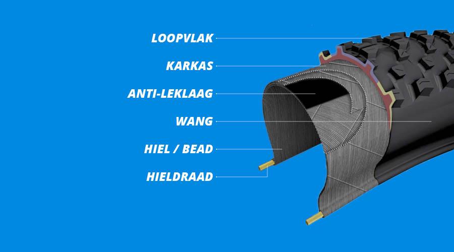 mtb banden koopgids - Een doorsnede van een MTB buitenband.