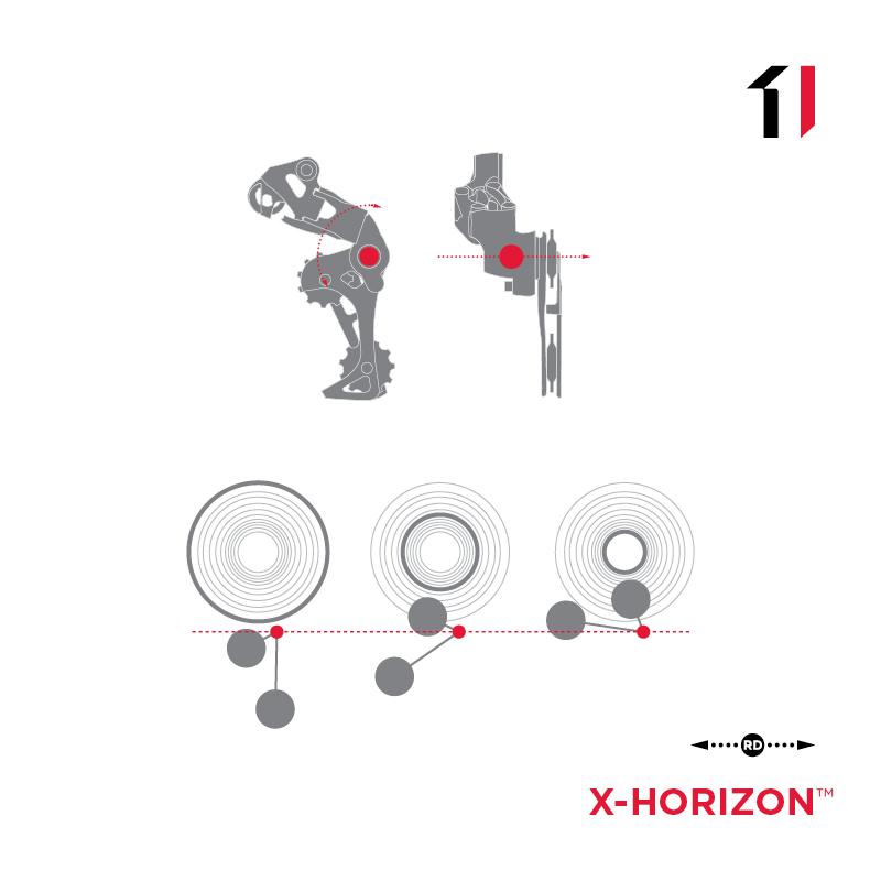sram_mtb_x-horizon_techimage (1)